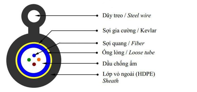 Cáp quang 4FO single mode FTTH - cáp quang thuê bao 4FO