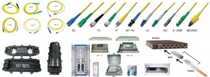Phụ kiện quang khác, thiết bị quang chính hãng tại Hà Nội