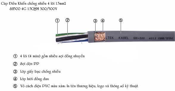 Cáp điều khiển tín hiệu là gì? Đặc điểm cấu tạo và ứng dụng của cáp điều khiển