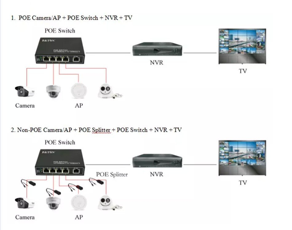 Switch mạng PoE BTON BT-6005GE