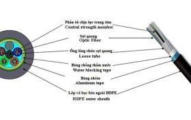 Cáp quang luồn cống là gì? Cấu tạo và ứng dụng của cáp quang luồn cống PKL