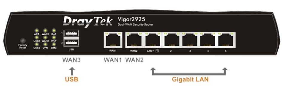 Thiết bị cân bằng tải DrayTek Vigor2925