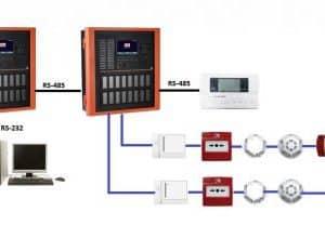 Tại sao người ta sử dụng chuẩn giao tiếp RS485 | Chuẩn RS485 có những đặc điểm gì khác so với chuẩn RS232