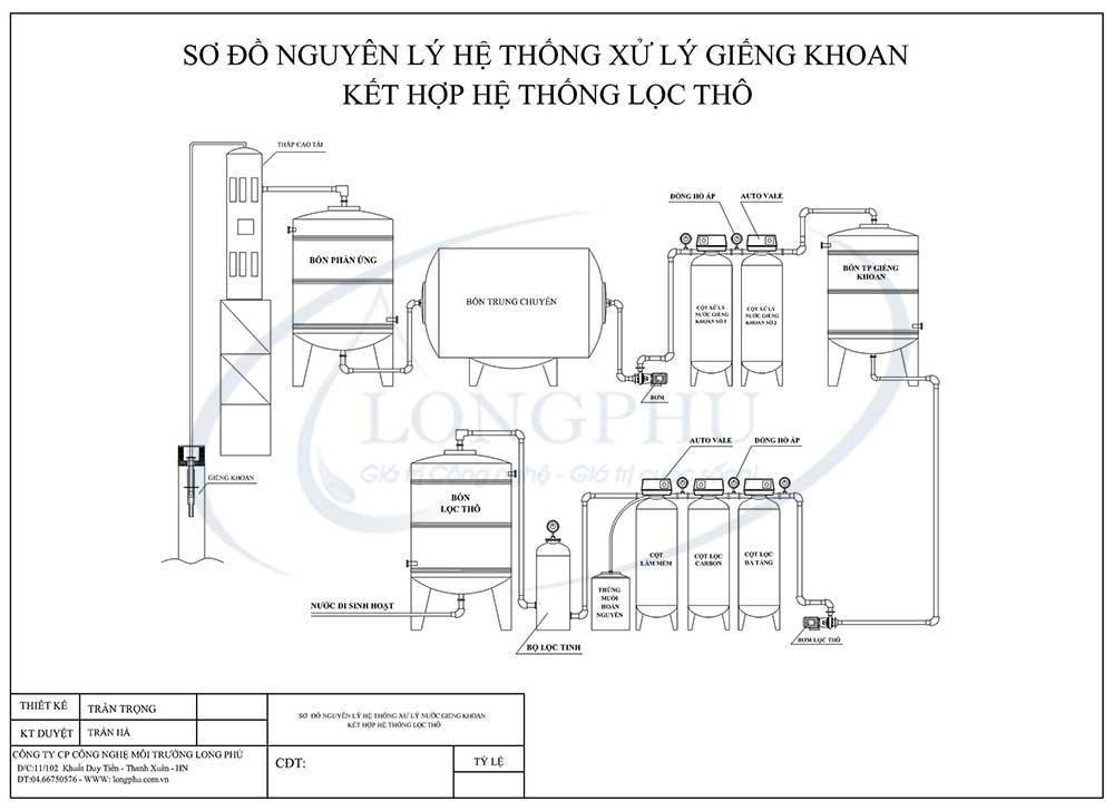 Sơ đồ nguyên lý hệ thống xử lý nước giếng khoan kết hợp hệ thống lọc thô