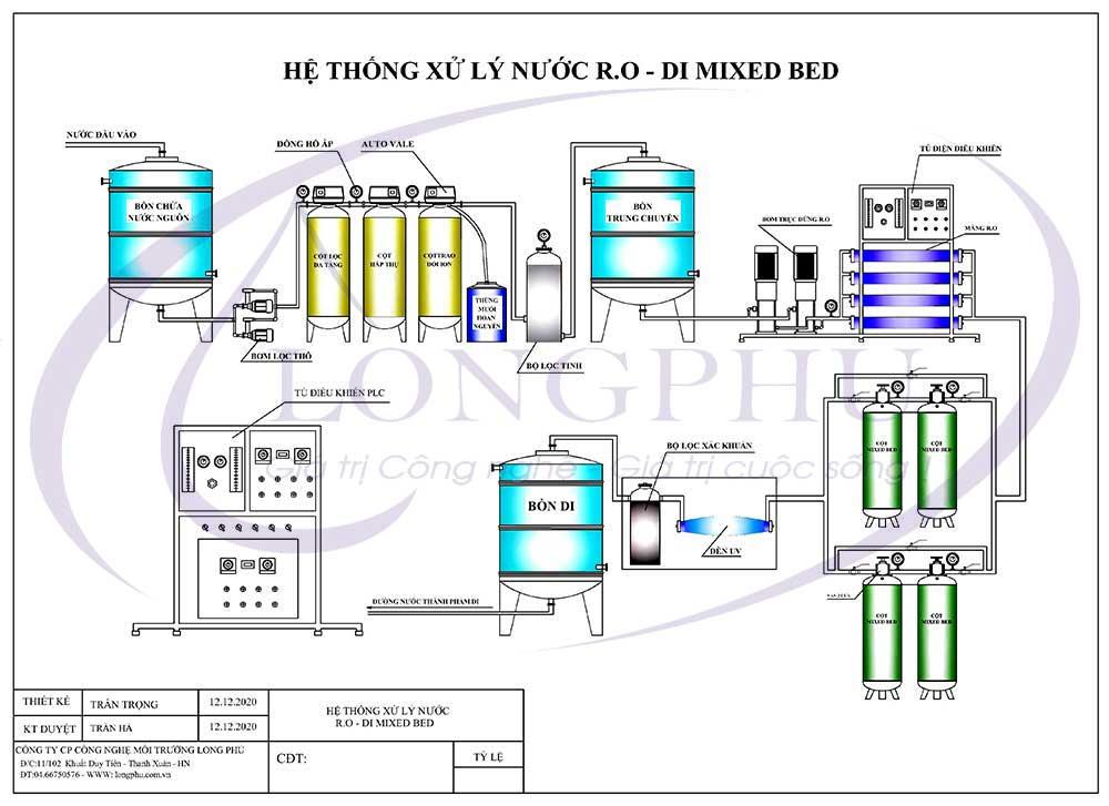 Hệ thống lọc nước tinh khiết R.O – DI Mixbed công suất 2000 lít/giờ dung trong sản xuất