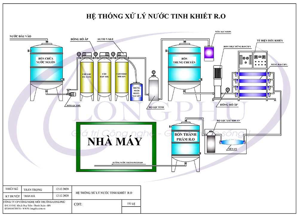Hệ thống lọc nước tinh khiết R.O 1000l/h dùng trong nhà máy chế biến hoa qua tươi