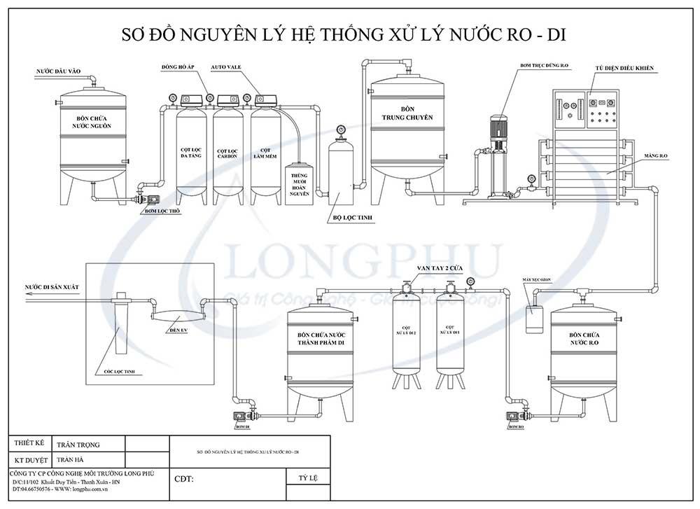 Sơ đồ nguyên lý hệ thống xử lý nước RO - DI cho dây chuyền sản xuất sơn