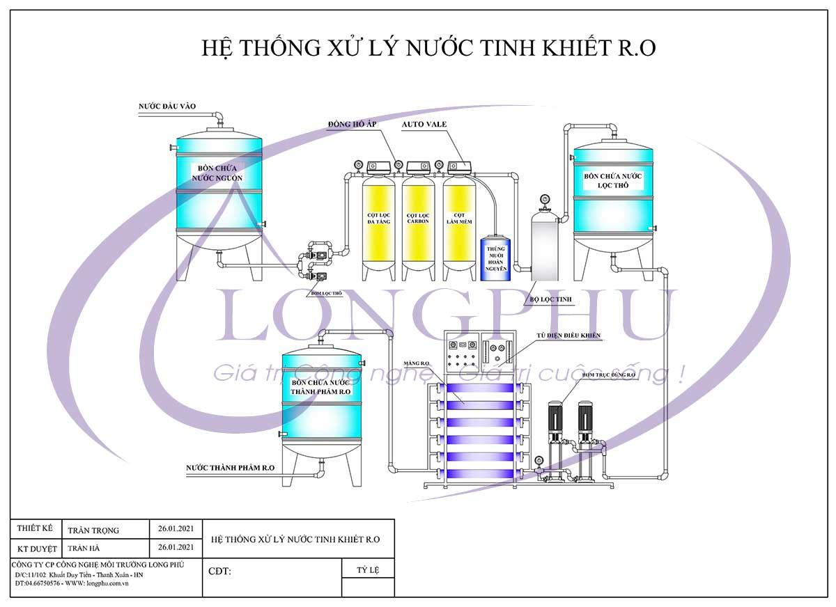 Hệ thống lọc nước RO công nghiệp công suất 4000 lít/giờ