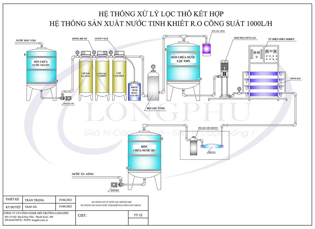Hệ thống lọc nước sạch cho sinh hoạt các hộ gia đình công suất 1000l/h