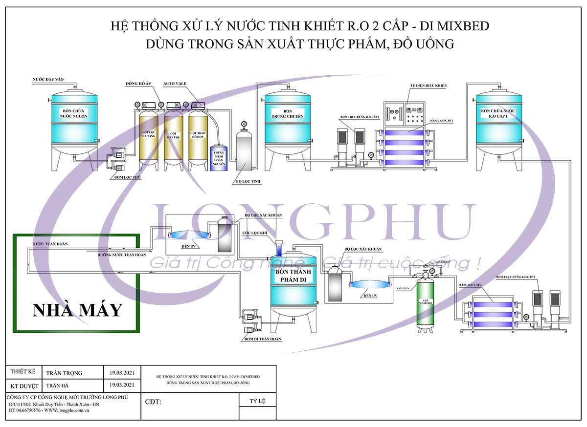 Hệ thống xử lý nước dùng trong sản xuất thực phẩm, đồ uống