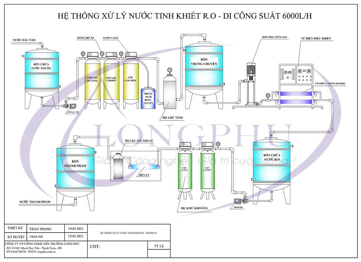 Hệ thống xử lý nước tinh khiết RO - DI công suất 6000l/h bằng hạt nhựa Cation, Anion