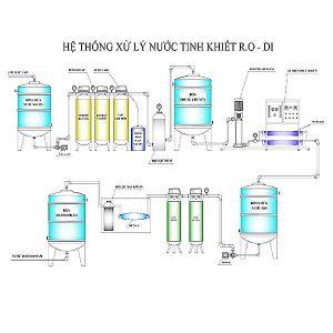 Quy trình xử lý nước DI | Hệ thống khử khoáng dùng trong công nghiệp