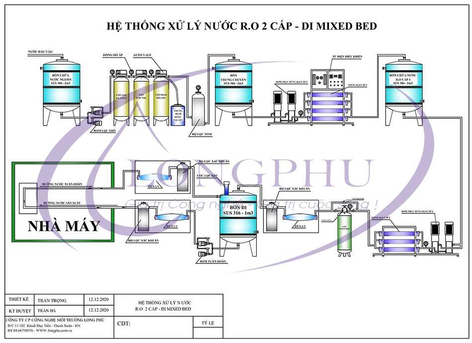Sơ đồ nguyên lý hệ thống khử ion nước