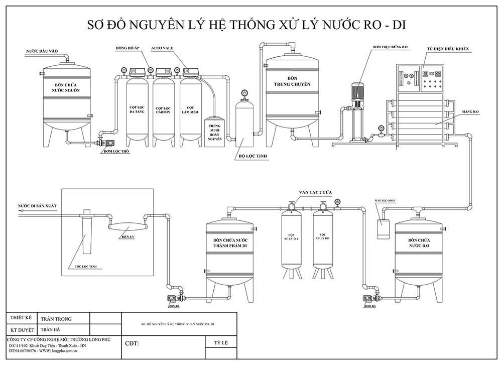 Sơ đồ nguyên lý hệ thống khử khoáng RO - DI công nghiệp