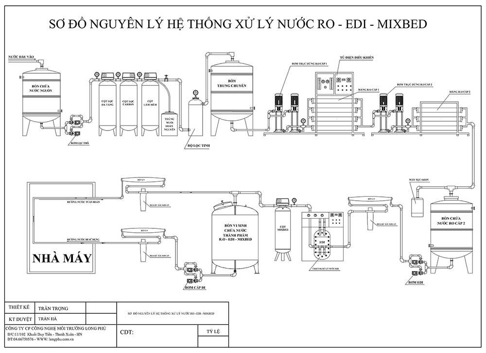 Sơ đồ nguyên lý hệ thống lọc nước siêu tinh khiết RO - EDI - Mixbed