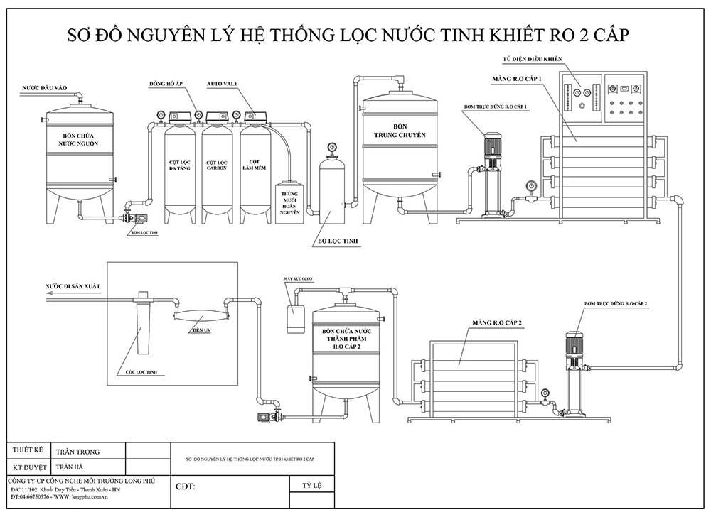 Sơ đồ nguyên lý hệ thống lọc nước tinh khiết RO công nghiệp