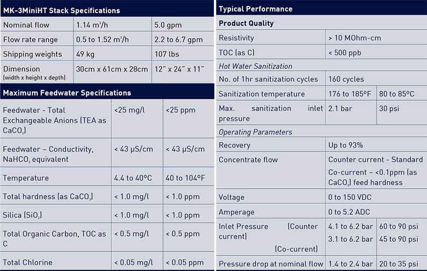 Bảng thông số kĩ thuật EDI Suez 1000l/h, Model: E-Cell MK-3MiniHT Stack