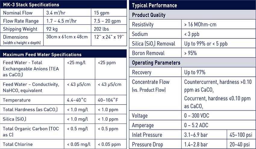 Bảng thông số kĩ thuật EDI Suez 3000l/h, Model: E-Cell MK-3 Stack Stack